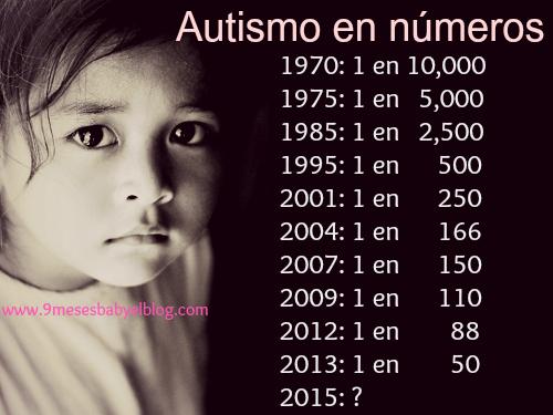 autismo en numeros
